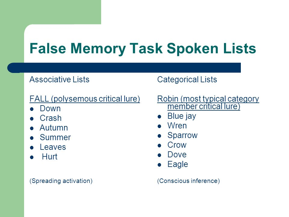 False Memory Task Spoken Lists