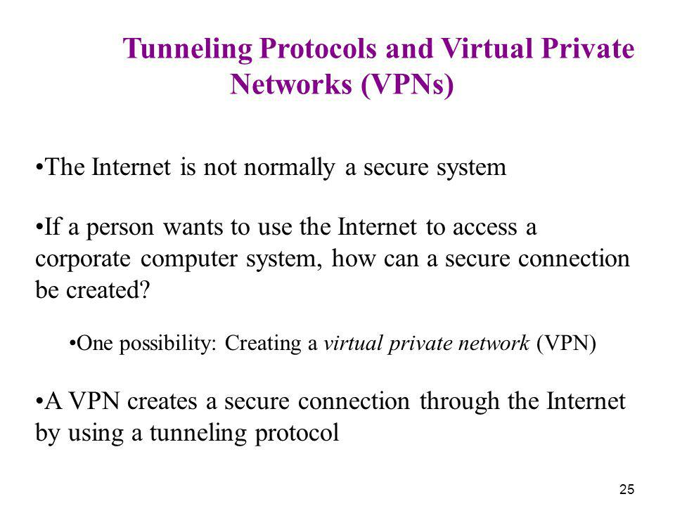 Networks (VPNs) Tunneling Protocols and Virtual Private