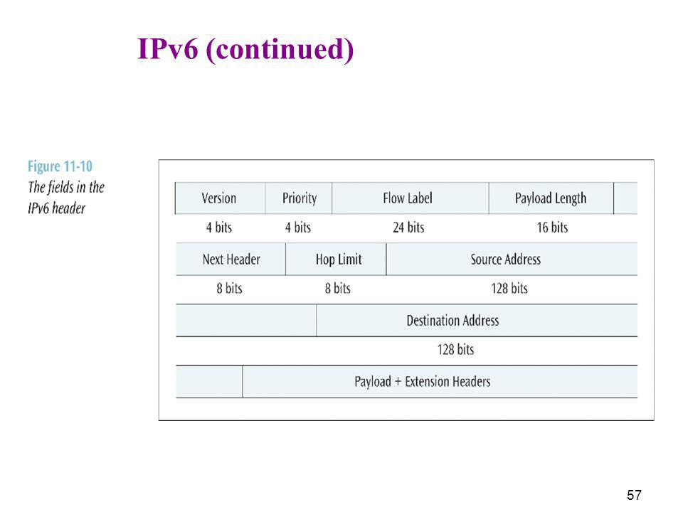 IPv6 (continued)