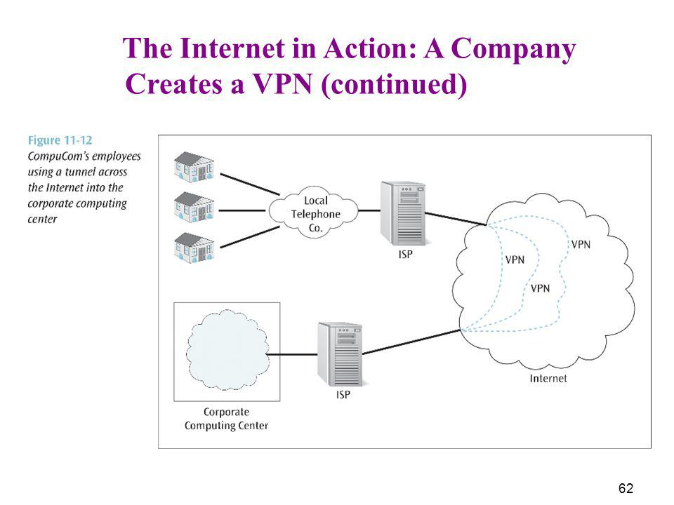 Creates a VPN (continued)