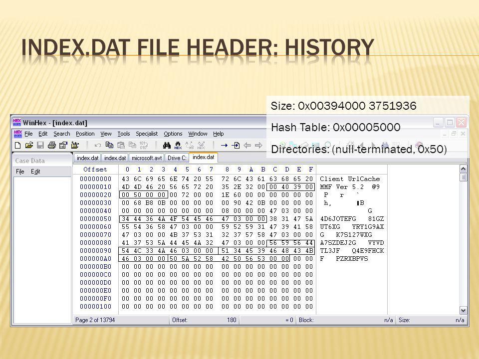 index.dat file header: History