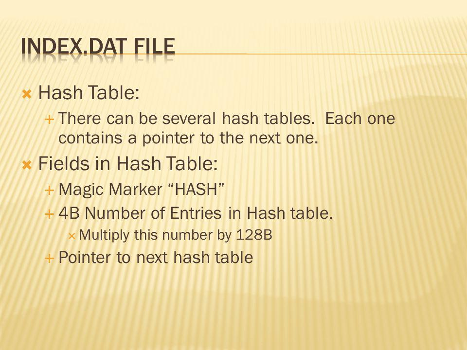 index.dat file Hash Table: Fields in Hash Table: