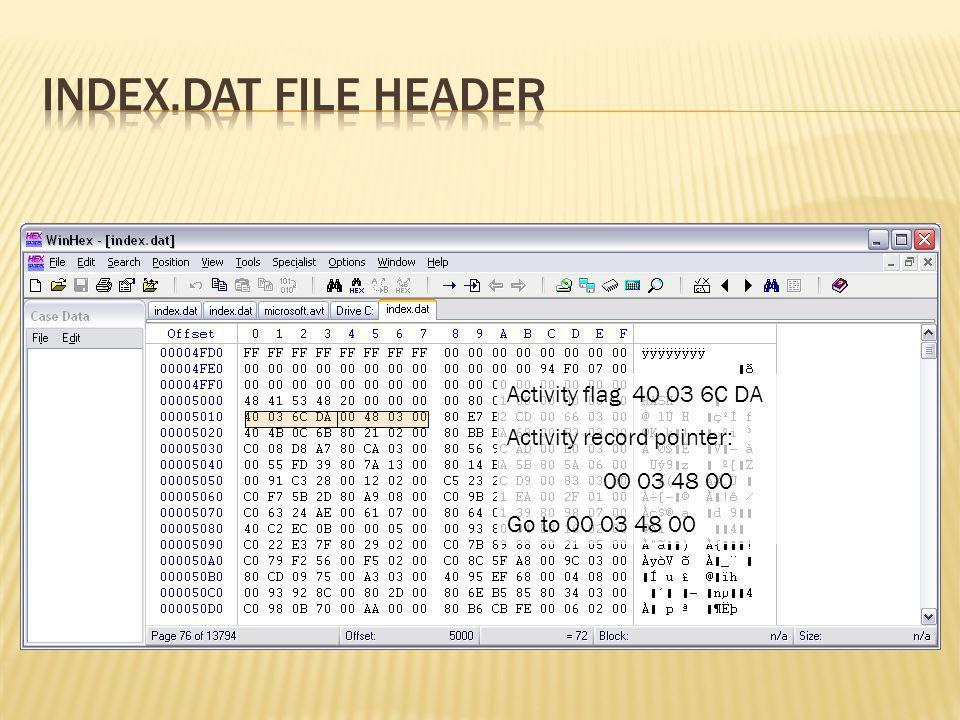 index.dat file header Activity flag 40 03 6C DA