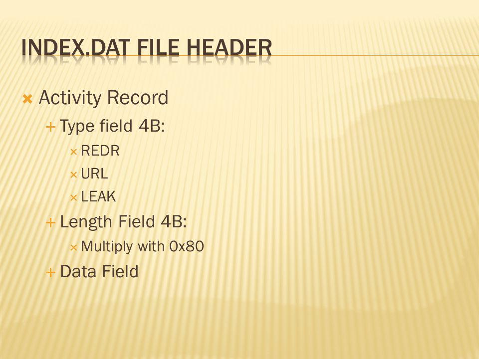 index.dat file header Activity Record Type field 4B: Length Field 4B: