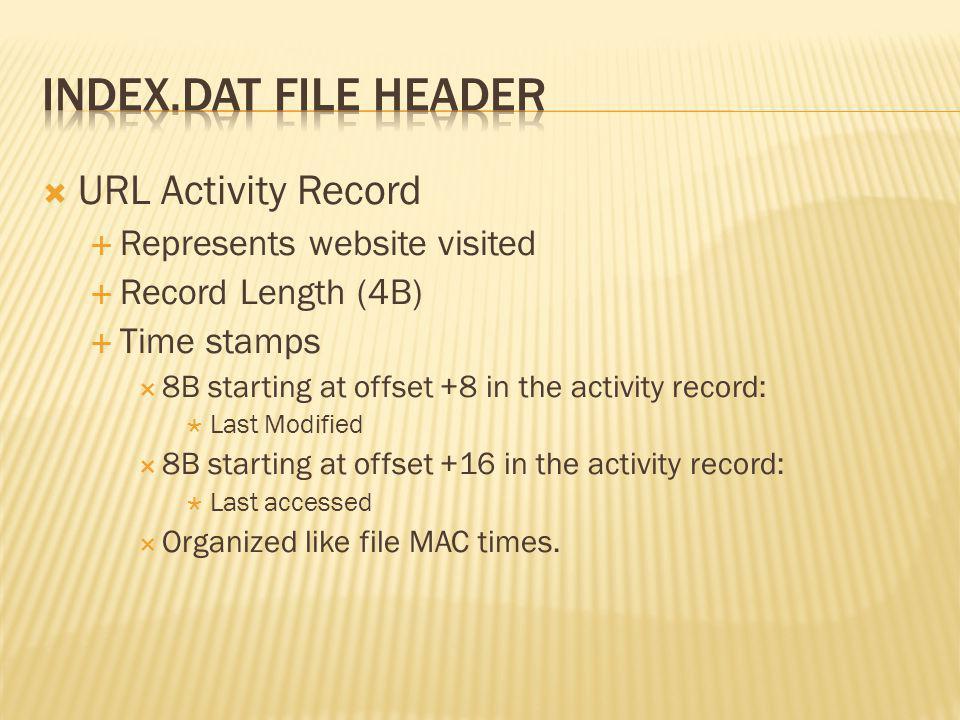 index.dat file header URL Activity Record Represents website visited