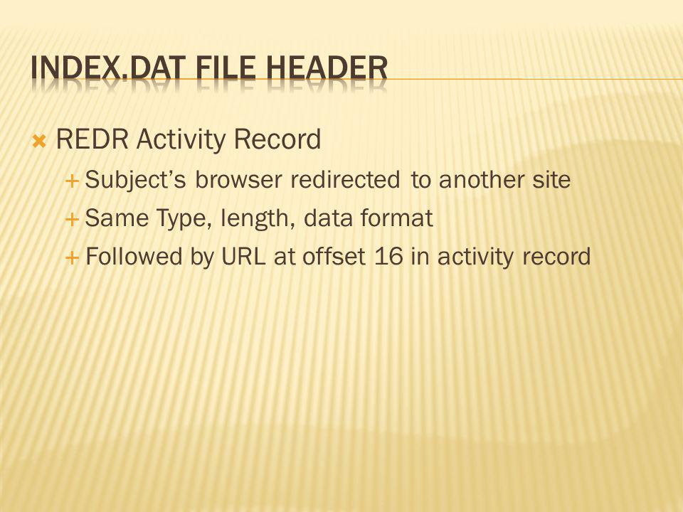 index.dat file header REDR Activity Record