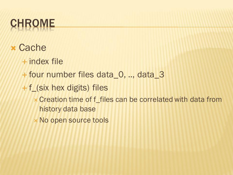 Chrome Cache index file four number files data_0, .., data_3