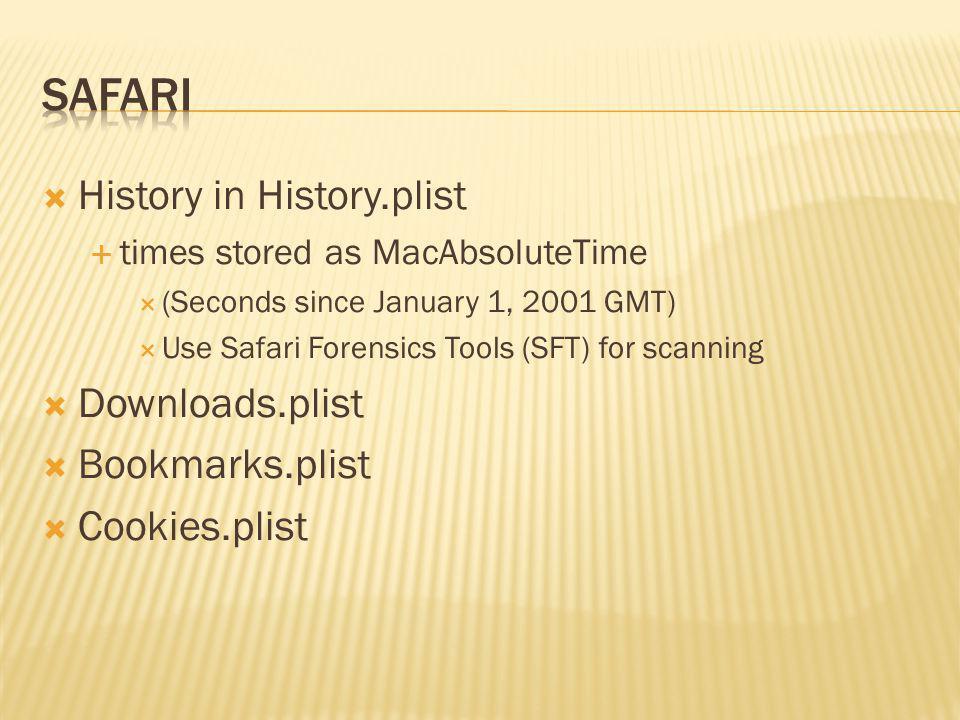 SAFARI History in History.plist Downloads.plist Bookmarks.plist
