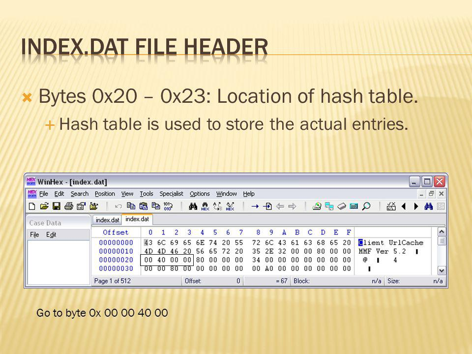 index.dat file header Bytes 0x20 – 0x23: Location of hash table.