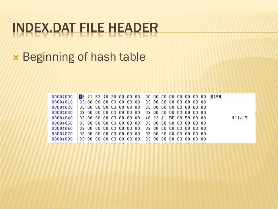 index.dat file header Beginning of hash table