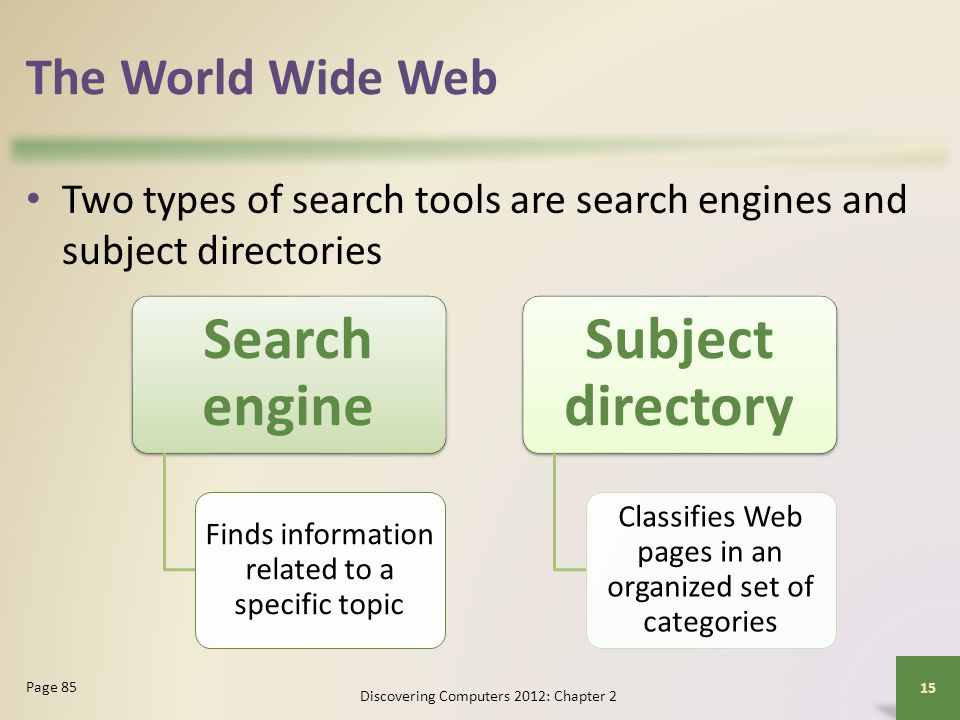 Search engine Subject directory