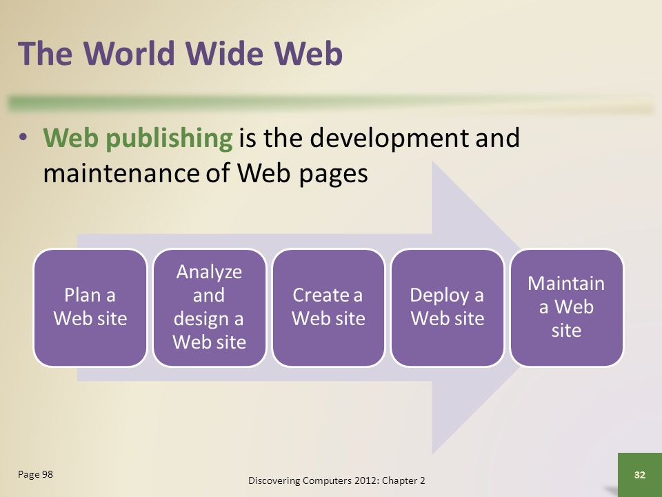 The World Wide Web Web publishing is the development and maintenance of Web pages. Plan a Web site.