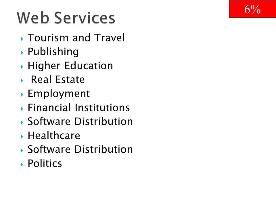 Web Services 6% Tourism and Travel Publishing Higher Education