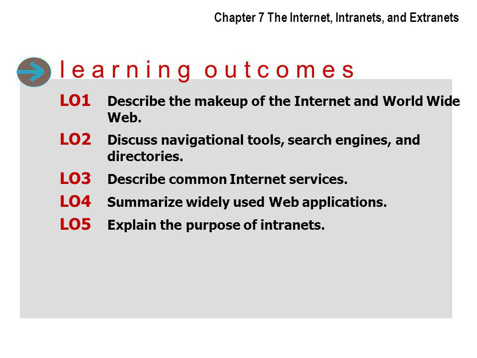 Chapter 7 The Internet, Intranets, and Extranets