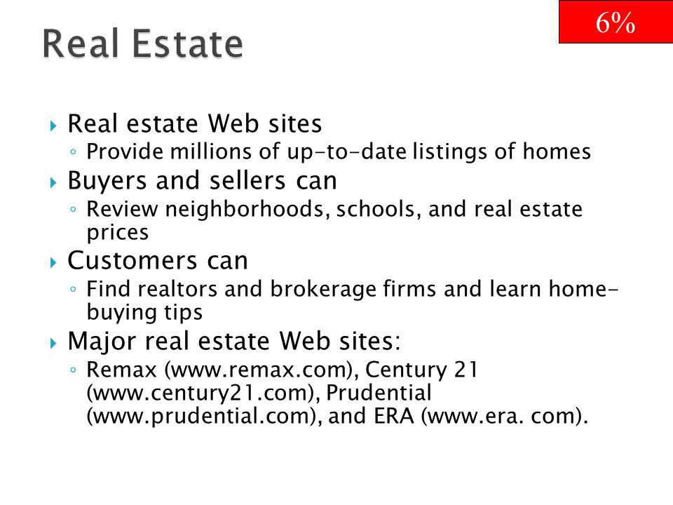 Real Estate 6% Real estate Web sites Buyers and sellers can