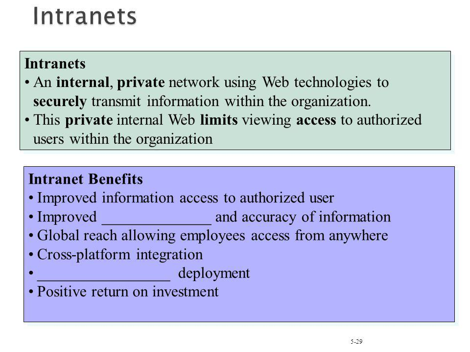 Intranets Intranets. An internal, private network using Web technologies to securely transmit information within the organization.