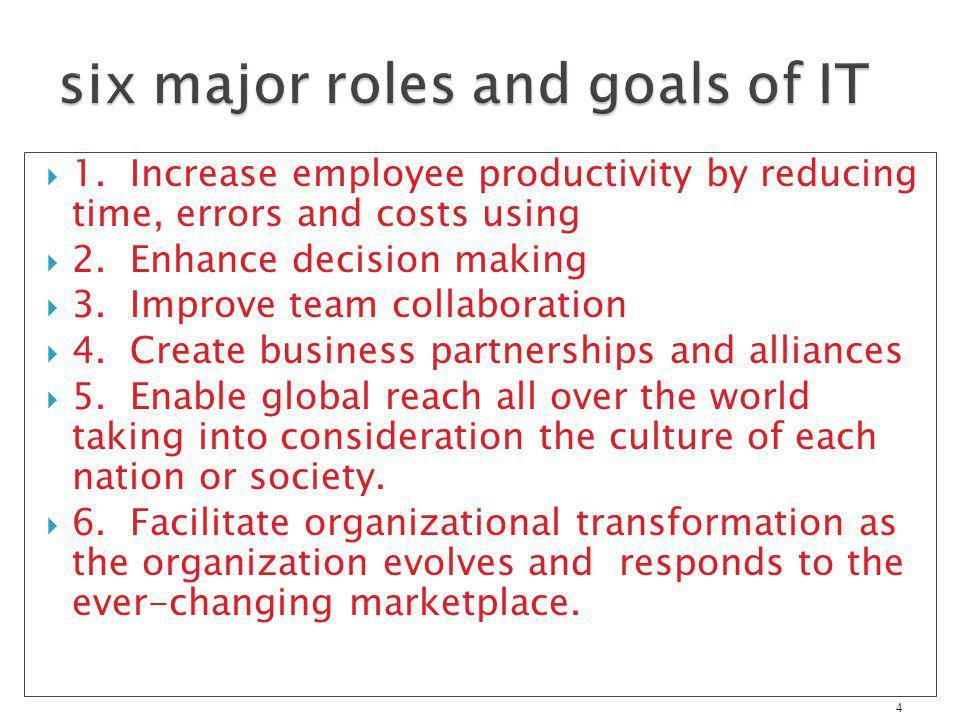 six major roles and goals of IT