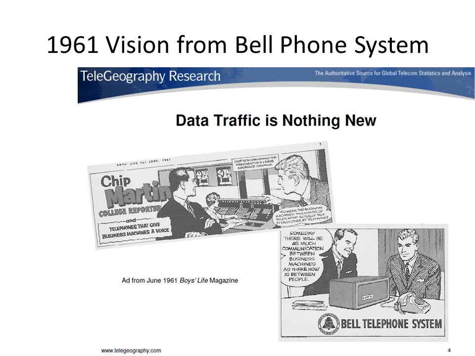 1961 Vision from Bell Phone System