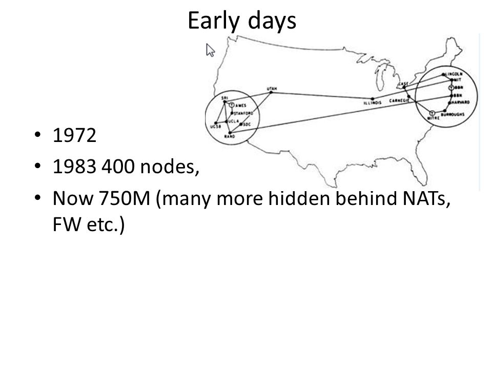 Early days 1972 1983 400 nodes, Now 750M (many more hidden behind NATs, FW etc.)