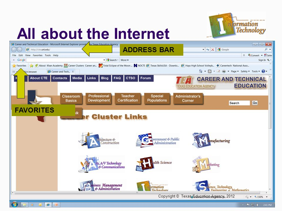 All about the Internet ADDRESS BAR FAVORITES
