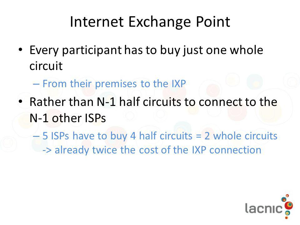 Internet Exchange Point