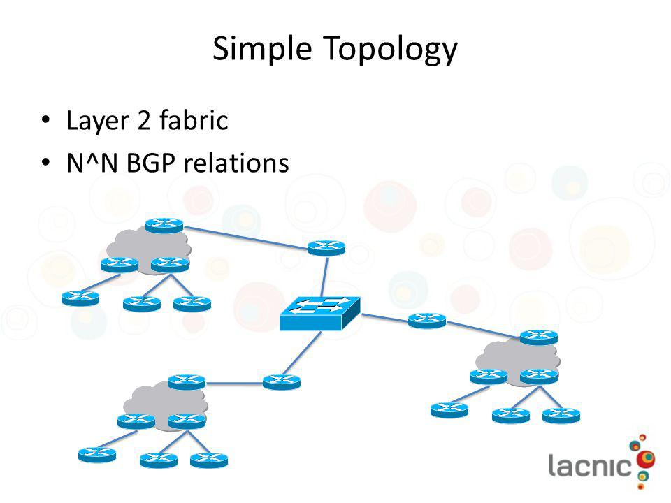 Simple Topology Layer 2 fabric N^N BGP relations