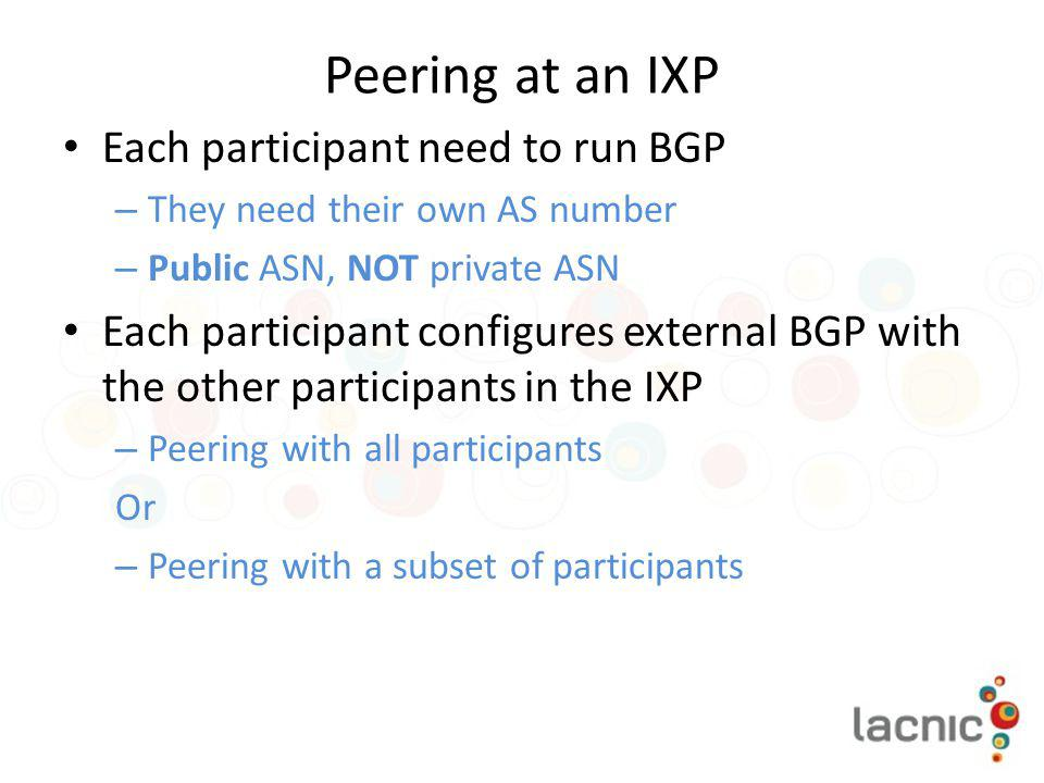 Peering at an IXP Each participant need to run BGP