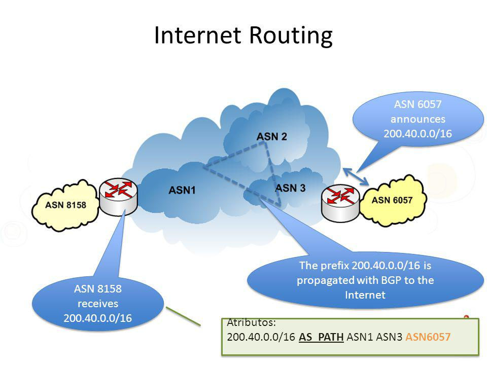 The prefix 200.40.0.0/16 is propagated with BGP to the Internet