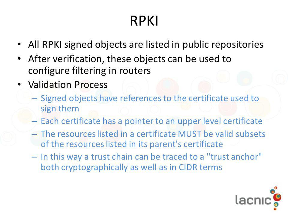 RPKI All RPKI signed objects are listed in public repositories
