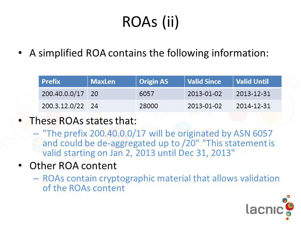 ROAs (ii) A simplified ROA contains the following information:
