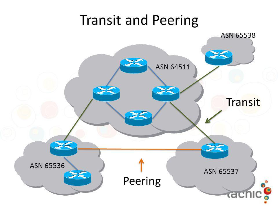 Transit and Peering Transit Peering ASN 65538 ASN 64511 ASN 65536