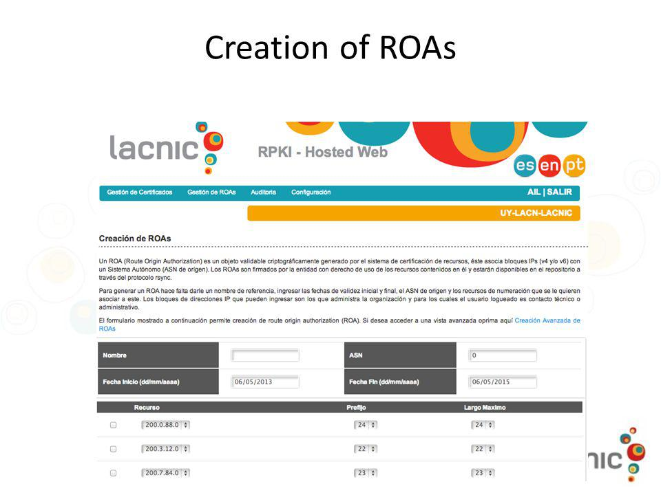 Creation of ROAs
