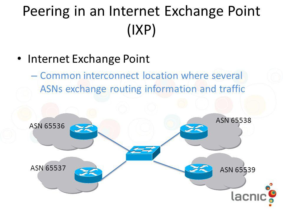 Peering in an Internet Exchange Point (IXP)