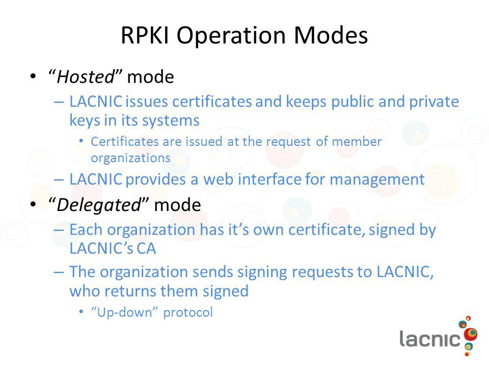 RPKI Operation Modes Hosted mode Delegated mode