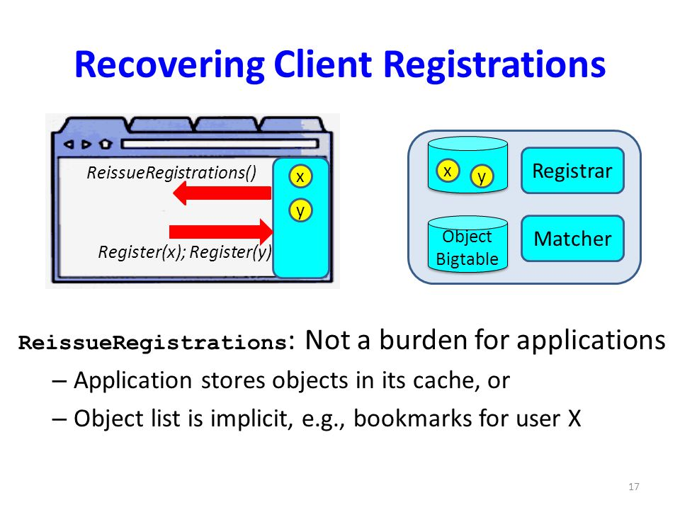 Recovering Client Registrations