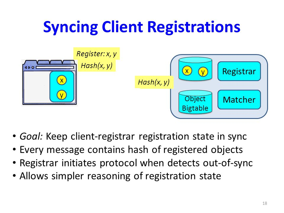 Syncing Client Registrations