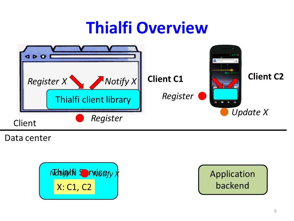 Thialfi client library