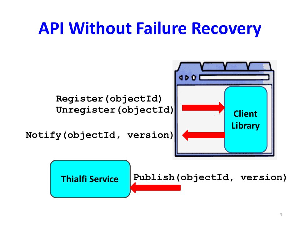 API Without Failure Recovery