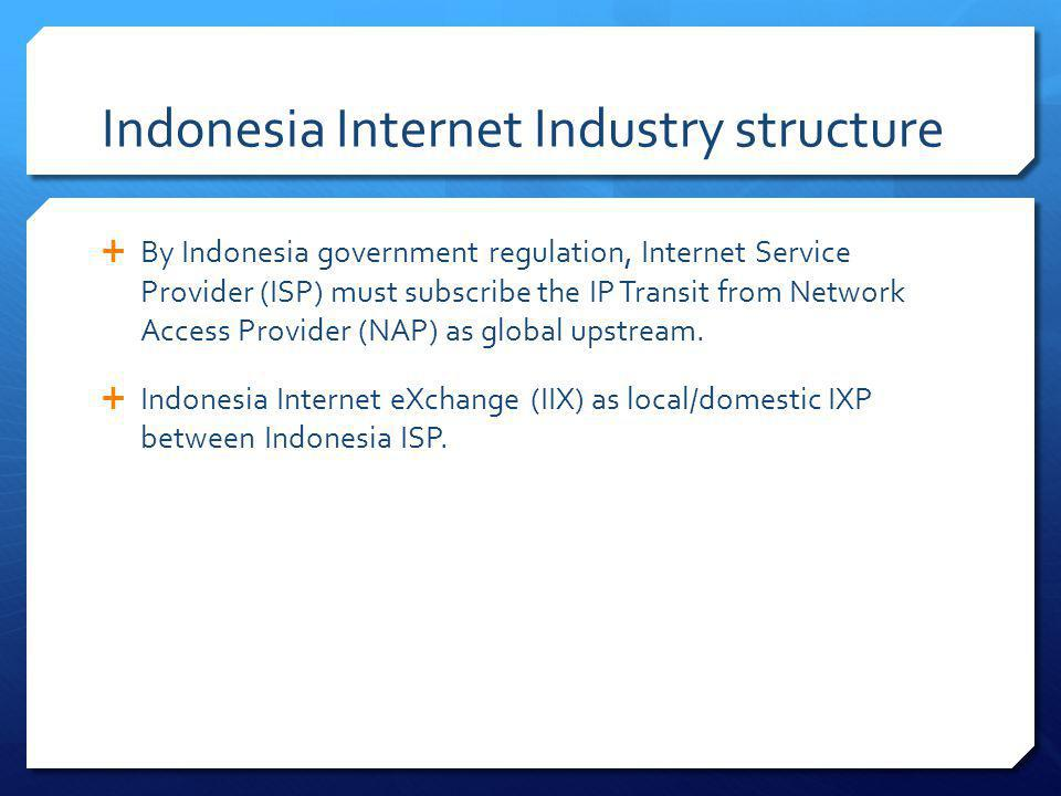 Indonesia Internet Industry structure