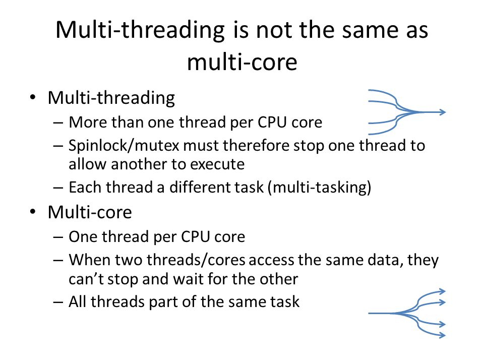 Multi-threading is not the same as multi-core