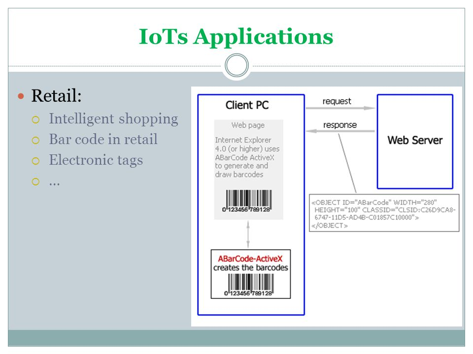 IoTs Applications Retail: Intelligent shopping Bar code in retail