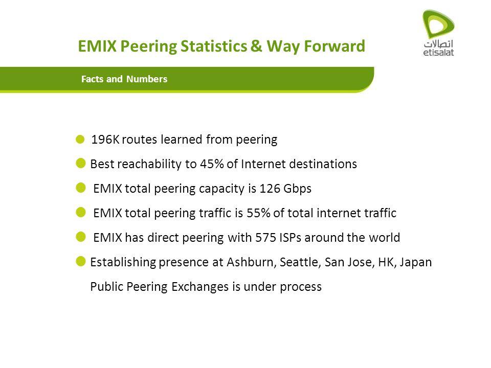 EMIX Peering Statistics & Way Forward
