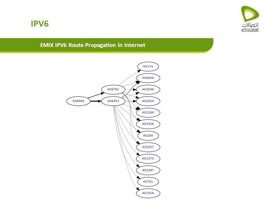 IPV6 EMIX IPV6 Route Propagation in Internet