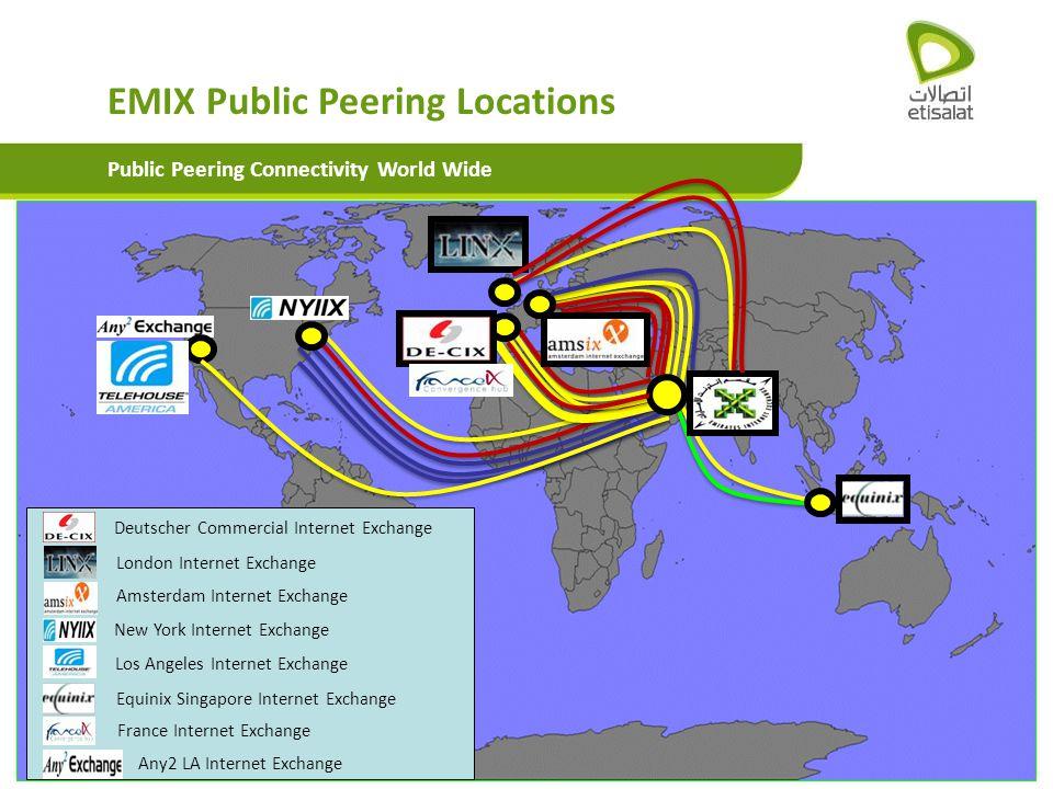 EMIX Public Peering Locations