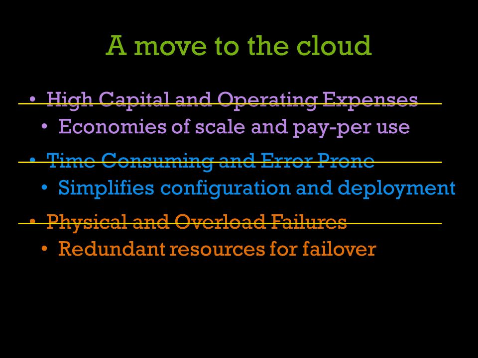 A move to the cloud High Capital and Operating Expenses