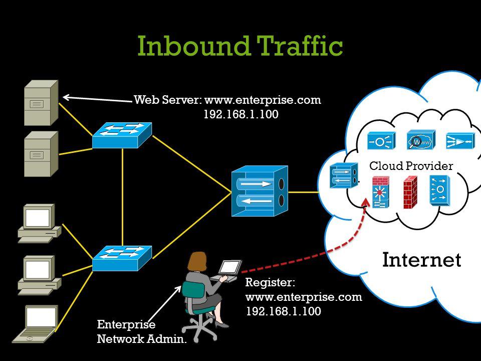 Inbound Traffic Internet Web Server: www.enterprise.com 192.168.1.100