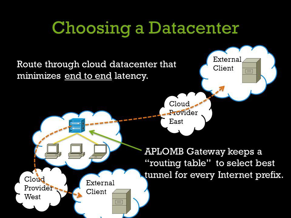 Choosing a Datacenter External. Client. Route through cloud datacenter that minimizes end to end latency.