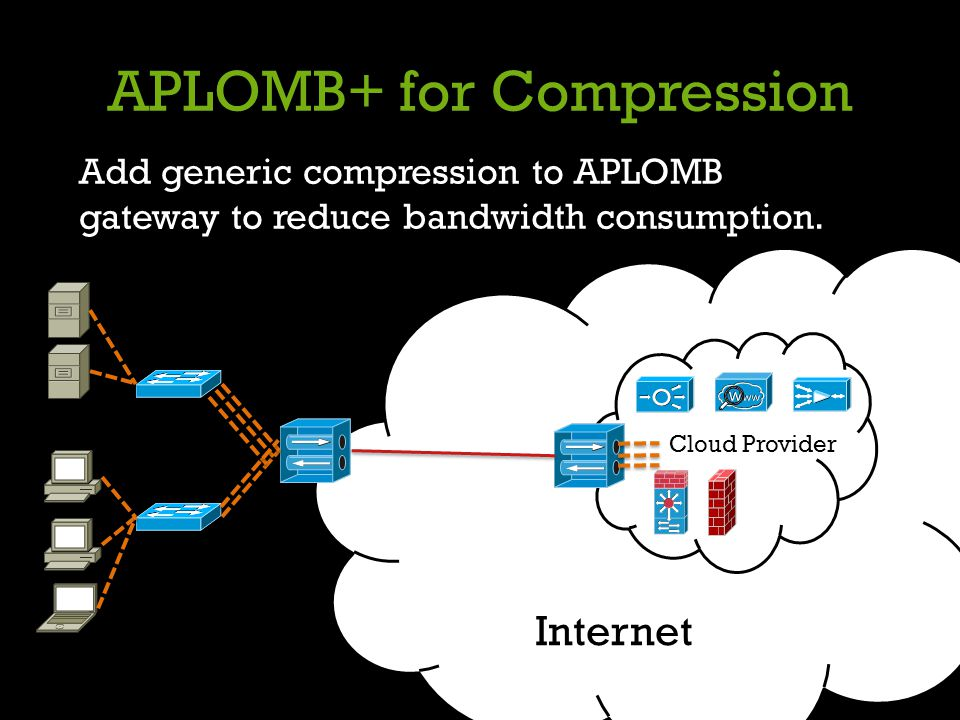 APLOMB+ for Compression