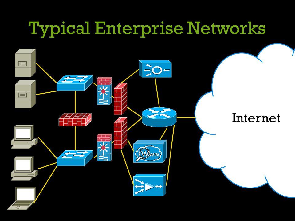 Typical Enterprise Networks