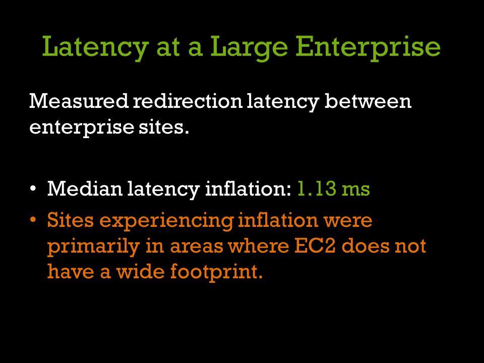 Latency at a Large Enterprise